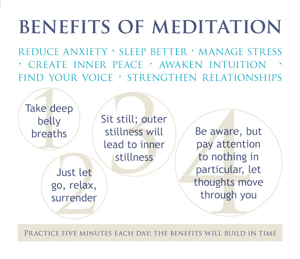 Quick Meditation Guide