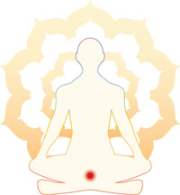 A Guide to your Galaxy Part 1: Muladhara – the root chakra
