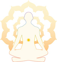 A Guide to your Galaxy Part 3: Manipura – the solar plexus chakra