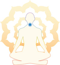 A Guide to your Galaxy Part 5: Vishuddha – the throat chakra