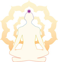 A Guide to your Galaxy Part 7: Sahasrara – the crown chakra