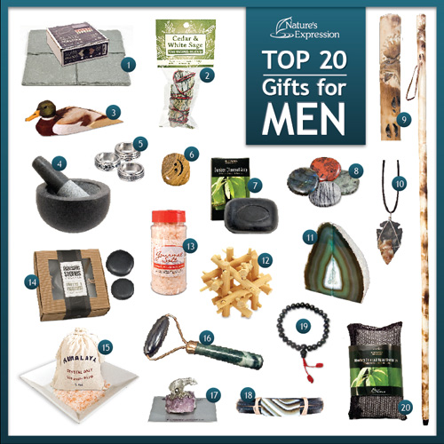 Top 20 Gifts For Men