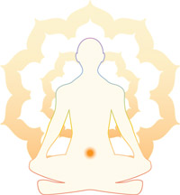 A Guide to your Galaxy Part 2: Svadhishthana – the sacral chakra