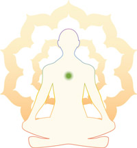 A Guide to your Galaxy Part 4: Anhata – the heart chakra